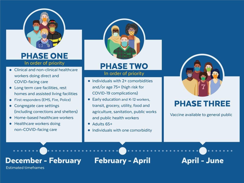 Massachusetts DPH COVID-19 vaccination plan